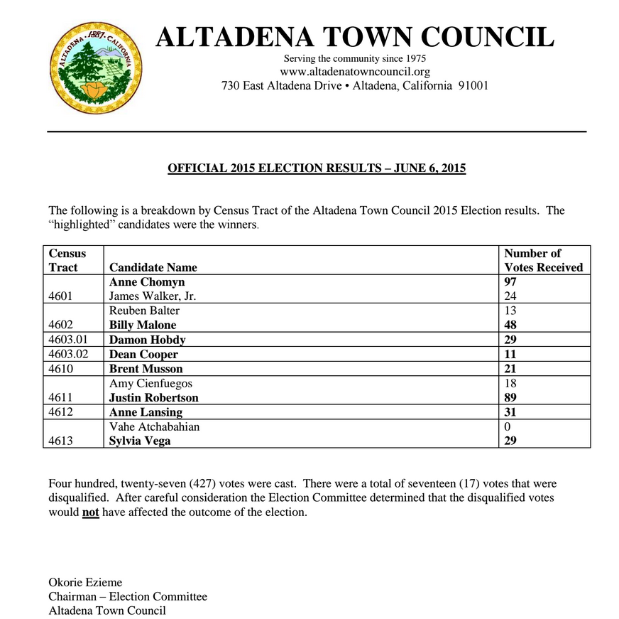Election Results Declared in Altadena Town Council Races
