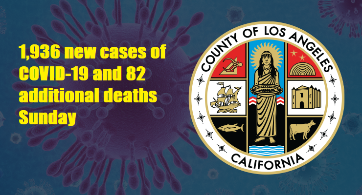 County Reports 82 COVID-19 Deaths on Sunday